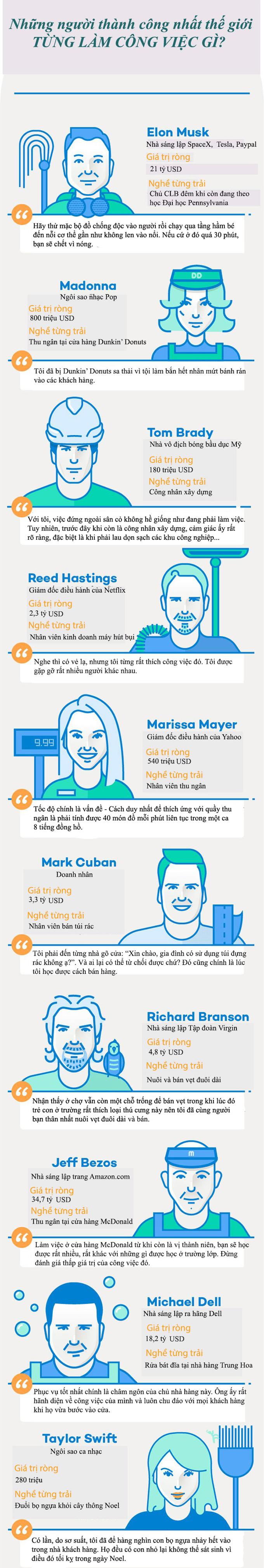 10 công việc đầu tiên của những người thành công