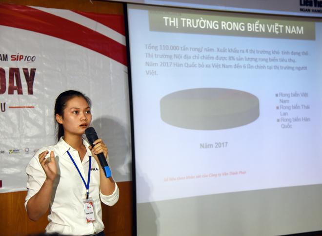Thí sinh đội Vinarongbien thuyết trình về dự án.