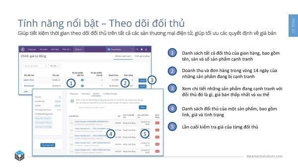 Công ty TNHH Datamart Việt Nam