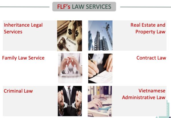 Dịch vụ kiểm tra pháp lý Bất động sản sạch