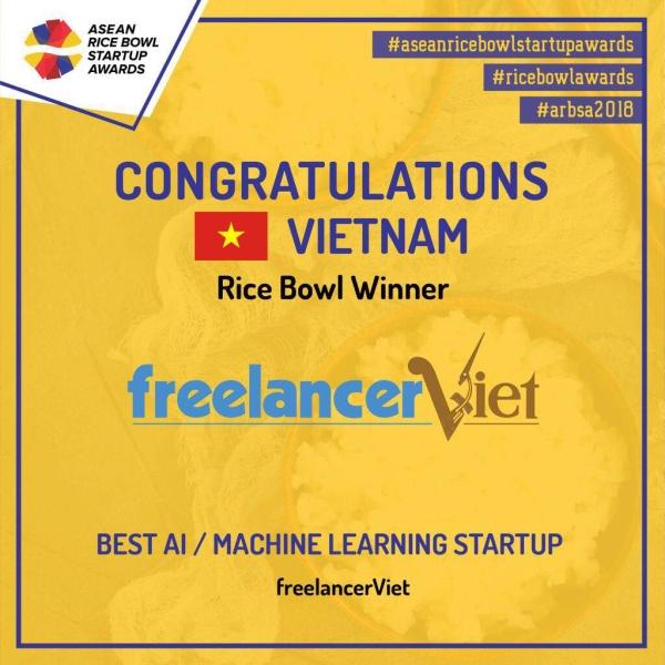 Công ty Cổ phần freelancerViet
