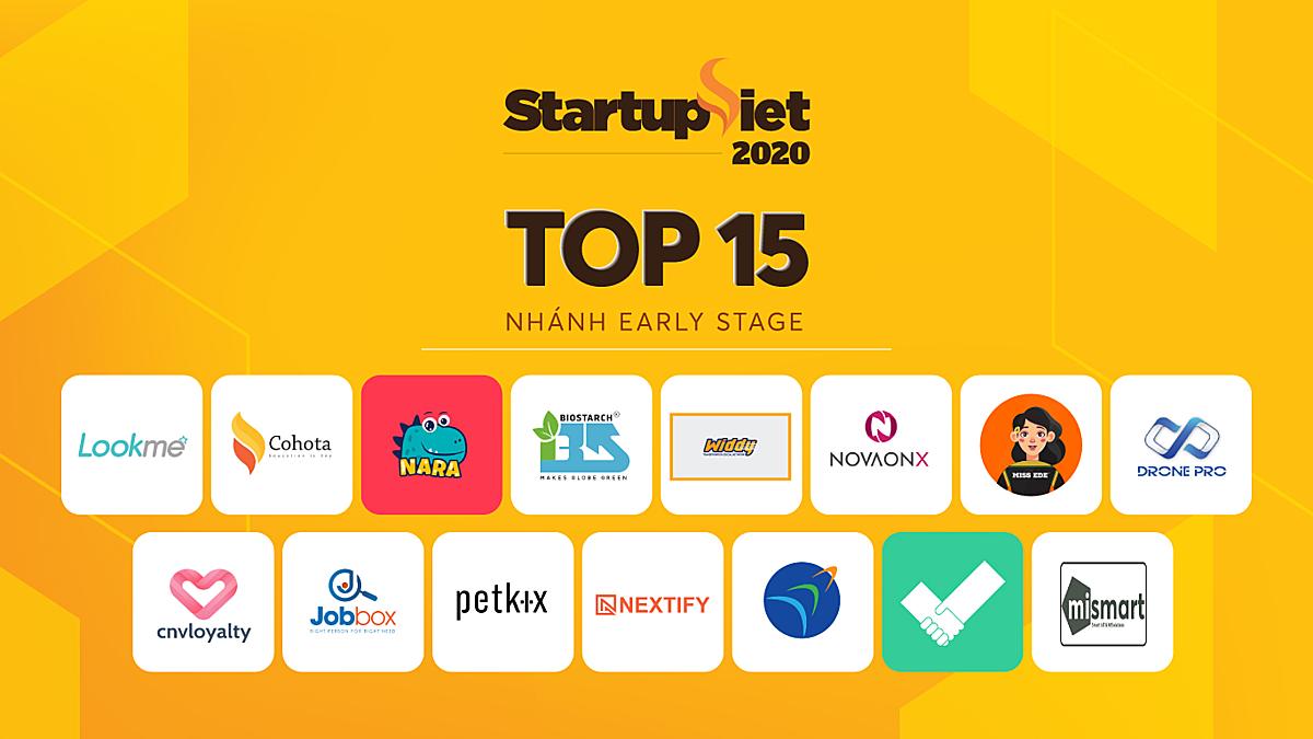 Top 15 Startup Việt 2020. Ảnh: BTC.
